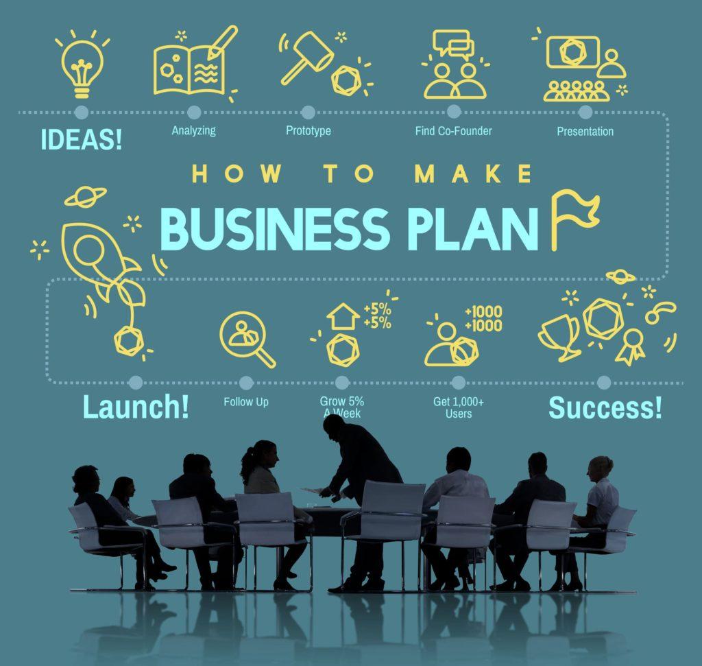 biznes_plan v Novosibirske